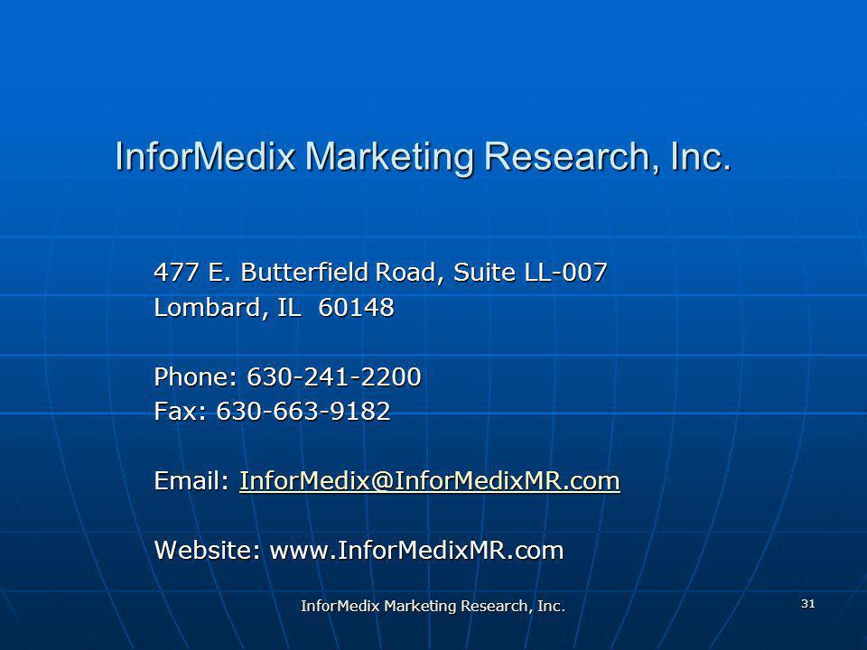 InforMedix Marketing Research, Inc. 31 InforMedix Marketing Research, Inc. 477 E. Butterfield Road, Suite LL-007 Lombard, IL 60148 Phone: 630-241-2200