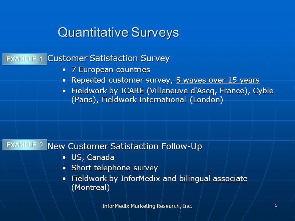 Quantitative Surveys Customer Satisfaction Survey 7 European countries7 European countries Repeated customer survey, 5 waves over 15 yearsRepeated cus
