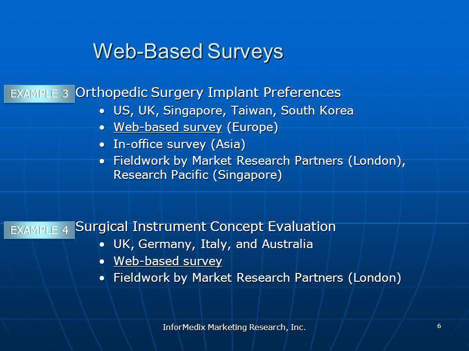 Web-Based Surveys Orthopedic Surgery Implant Preferences US, UK, Singapore, Taiwan, South KoreaUS, UK, Singapore, Taiwan, South Korea Web-based survey (Europe)Web-based survey (Europe) In-office survey (Asia)In-office survey (Asia) Fieldwork by Market Research Partners (London), Research Pacific (Singapore)Fieldwork by Market Research Partners (London), Research Pacific (Singapore) Surgical Instrument Concept Evaluation UK, Germany, Italy, and AustraliaUK, Germany, Italy, and Australia Web-based surveyWeb-based survey Fieldwork by Market Research Partners (London)Fieldwork by Market Research Partners (London) InforMedix Marketing Research, Inc.