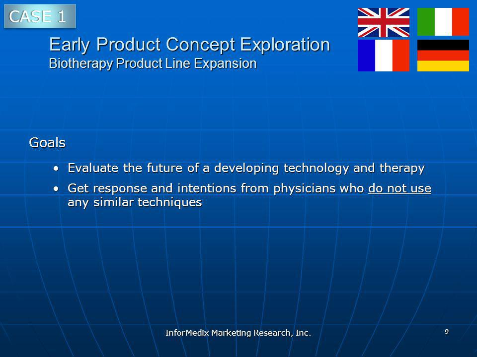 Early Product Concept Exploration Biotherapy Product Line Expansion Goals Evaluate the future of a developing technology and therapyEvaluate the future of a developing technology and therapy Get response and intentions from physicians who do not use any similar techniquesGet response and intentions from physicians who do not use any similar techniques InforMedix Marketing Research, Inc.