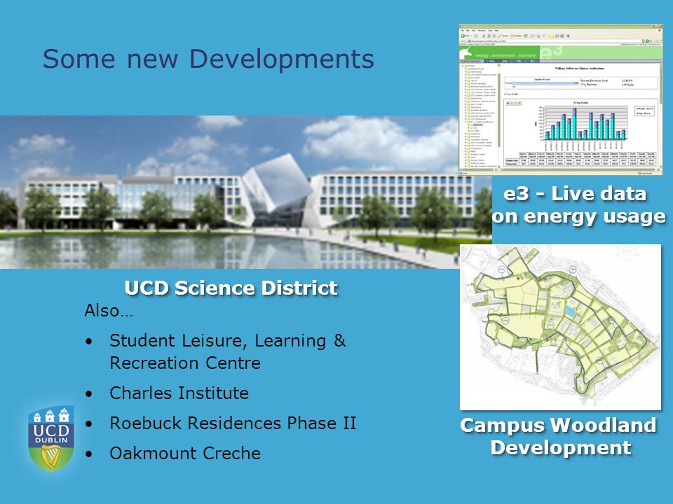 Some new Developments Also… Student Leisure, Learning & Recreation Centre Charles Institute Roebuck Residences Phase II Oakmount Creche UCD Science District Campus Woodland Development Development e3 - Live data on energy usage e3 - Live data on energy usage