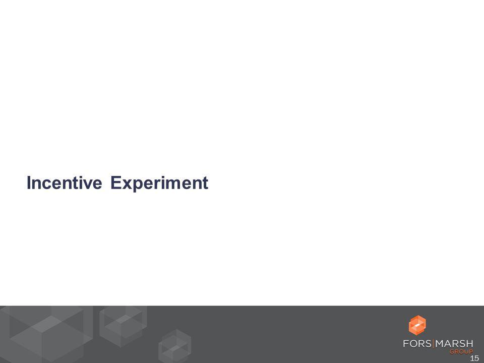15 Incentive Experiment
