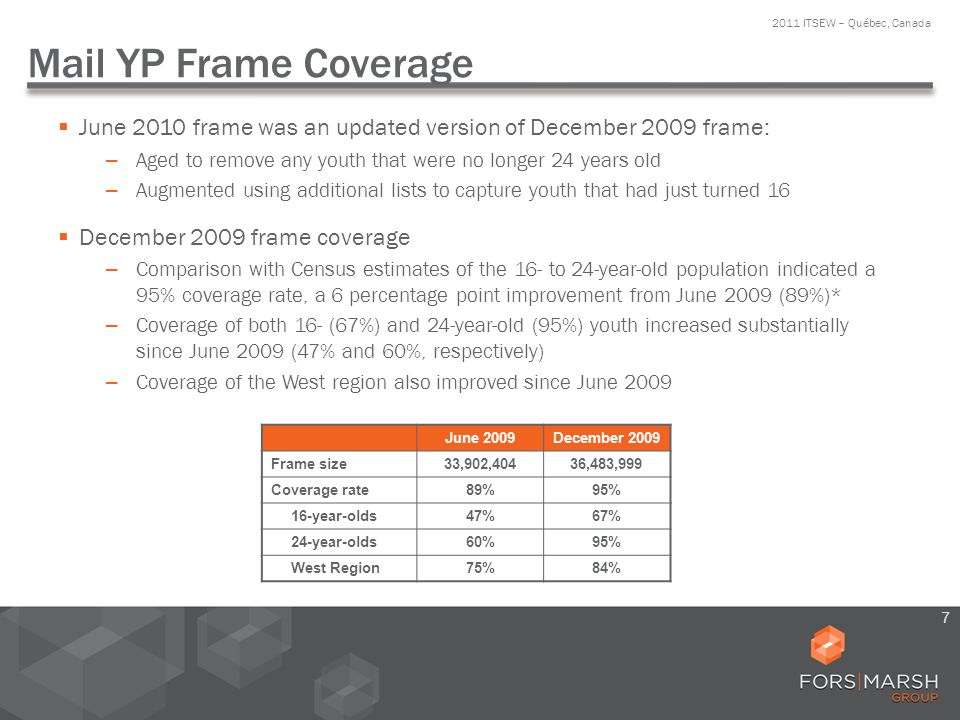 Mail YP Frame Coverage June 2010 frame was an updated version of December 2009 frame: – Aged to remove any youth that were no longer 24 years old – Augmented using additional lists to capture youth that had just turned 16 December 2009 frame coverage – Comparison with Census estimates of the 16- to 24-year-old population indicated a 95% coverage rate, a 6 percentage point improvement from June 2009 (89%)* – Coverage of both 16- (67%) and 24-year-old (95%) youth increased substantially since June 2009 (47% and 60%, respectively) – Coverage of the West region also improved since June 2009 2011 ITSEW – Québec, Canada 7 June 2009December 2009 Frame size33,902,40436,483,999 Coverage rate89%95% 16-year-olds47%67% 24-year-olds60%95% West Region75%84%
