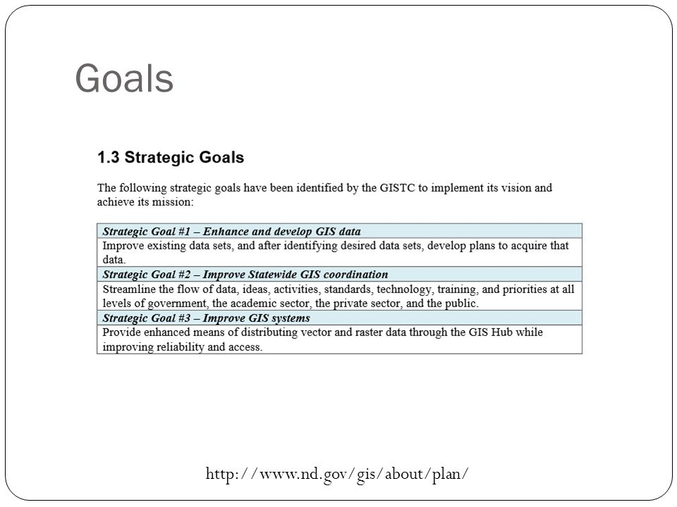 23 Goals http://www.nd.gov/gis/about/plan/