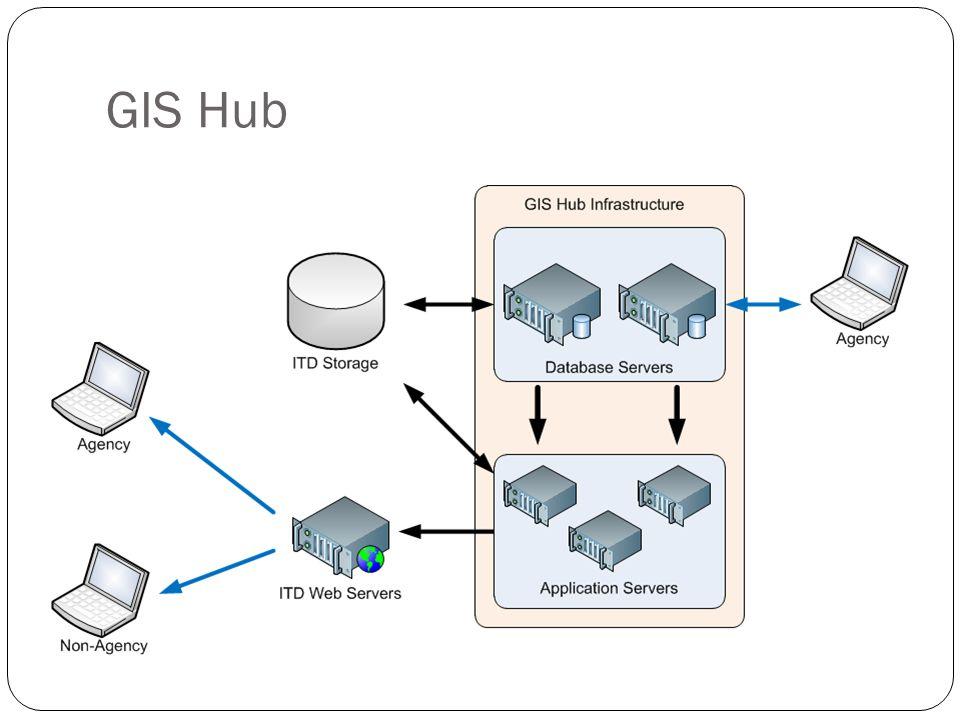 GIS Hub