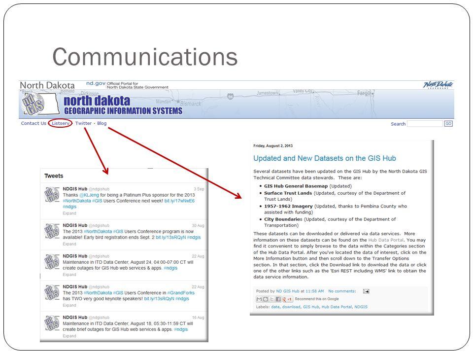 31 Communications