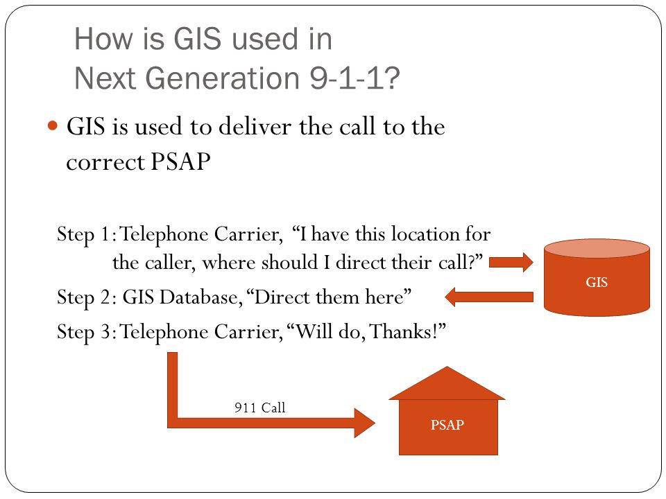 How is GIS used in Next Generation 9-1-1? GIS is used to deliver the call to the correct PSAP Step 1: Telephone Carrier, I have this location for the