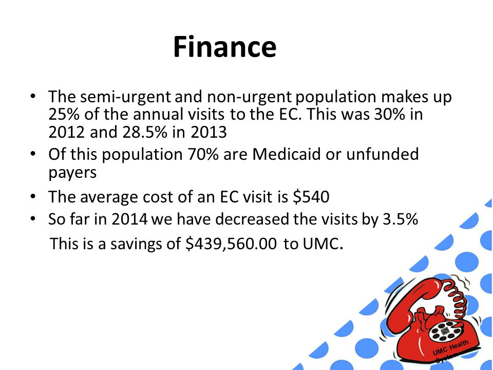 Finance The semi-urgent and non-urgent population makes up 25% of the annual visits to the EC.