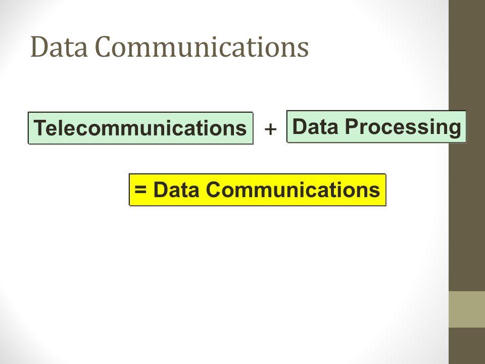 Data Communications Telecommunications Data Processing = Data Communications +