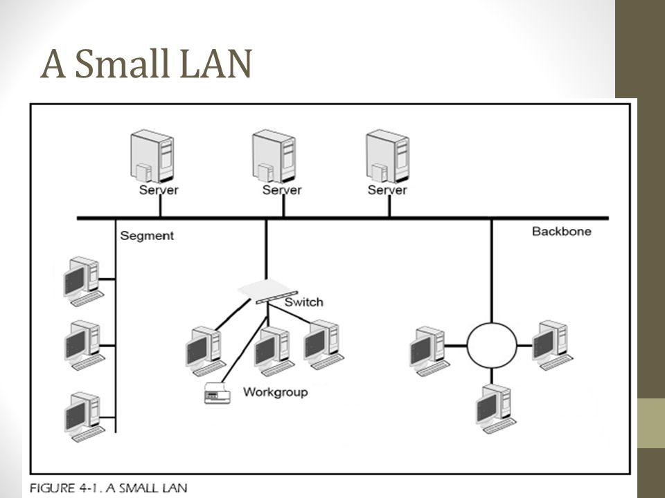 A Small LAN