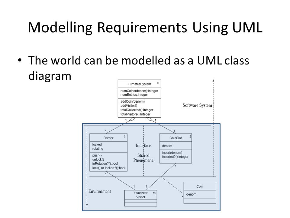 Adding a New Feature to a FORML Model Example: adding the requirements of call-forwarding on busy (CFB) to the model in the previous slides – CFB: when a user of a telephone system receives a call while he/she is busy (i.e., already in a call), forward the call to a designated user of a different telephone system Update the world model (new phenomena) Add a new feature module to the behaviour model (add new behaviours, modify existing behaviours)