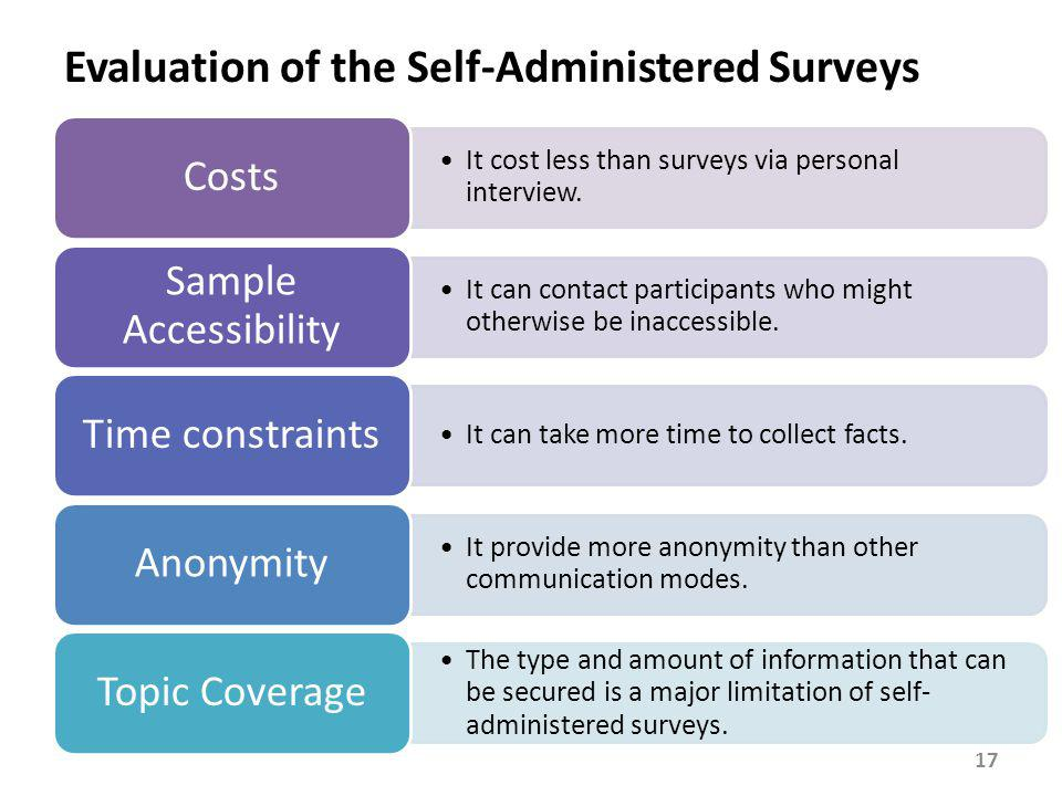 Evaluation of the Self-Administered Surveys It cost less than surveys via personal interview. Costs It can contact participants who might otherwise be