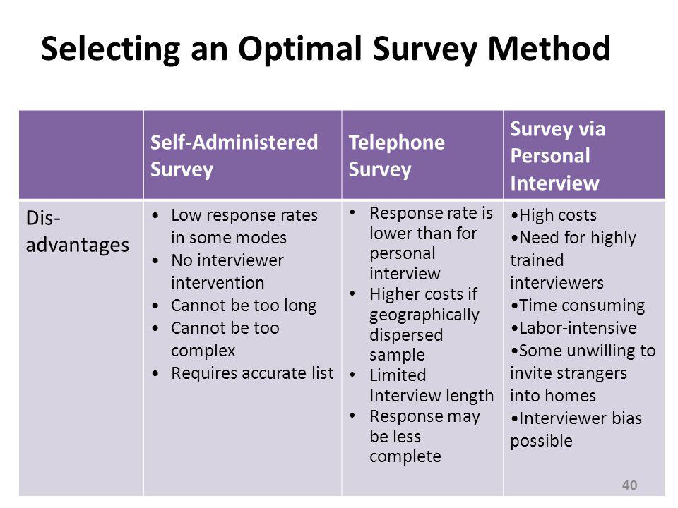 Self-Administered Survey Telephone Survey Survey via Personal Interview Dis- advantages Low response rates in some modes No interviewer intervention C