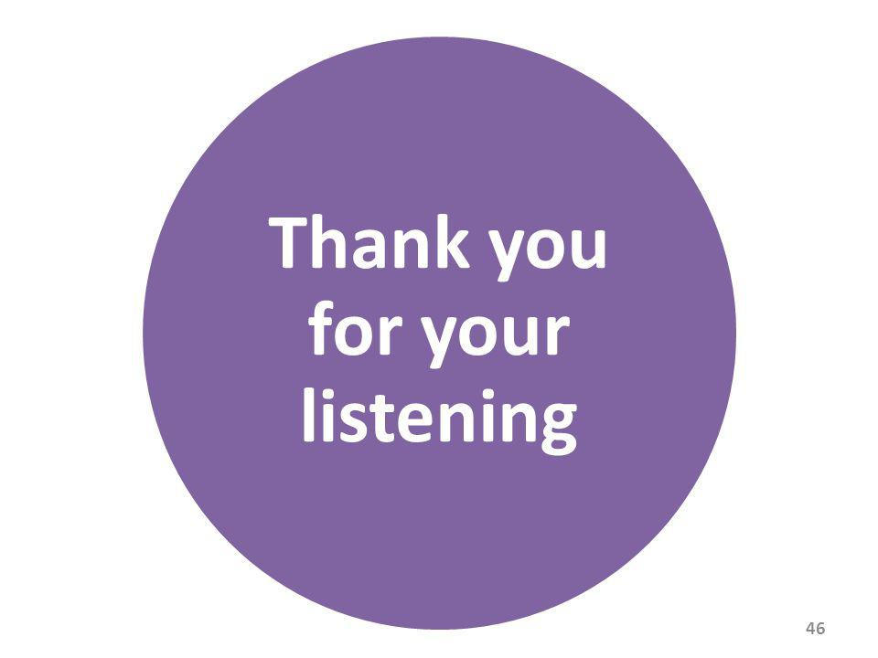 Thank you for your listening 46