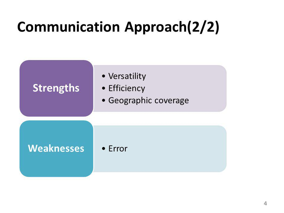 Communication Approach(2/2) Versatility Efficiency Geographic coverage Strengths Error Weaknesses 4