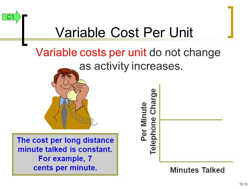 Minutes Talked Per Minute Telephone Charge Variable costs per unit do not change as activity increases.