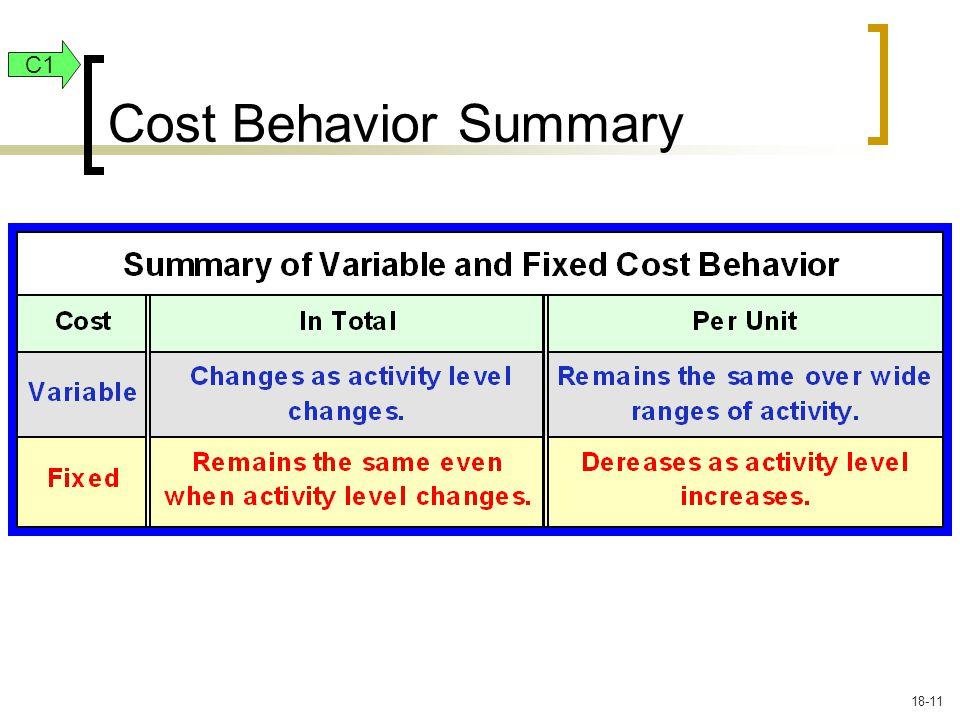 Cost Behavior Summary C1 18-11
