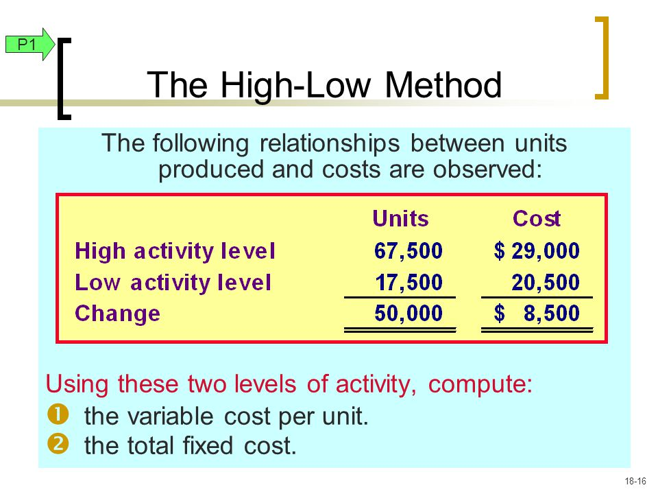 The following relationships between units produced and costs are observed: Using these two levels of activity, compute: the variable cost per unit.
