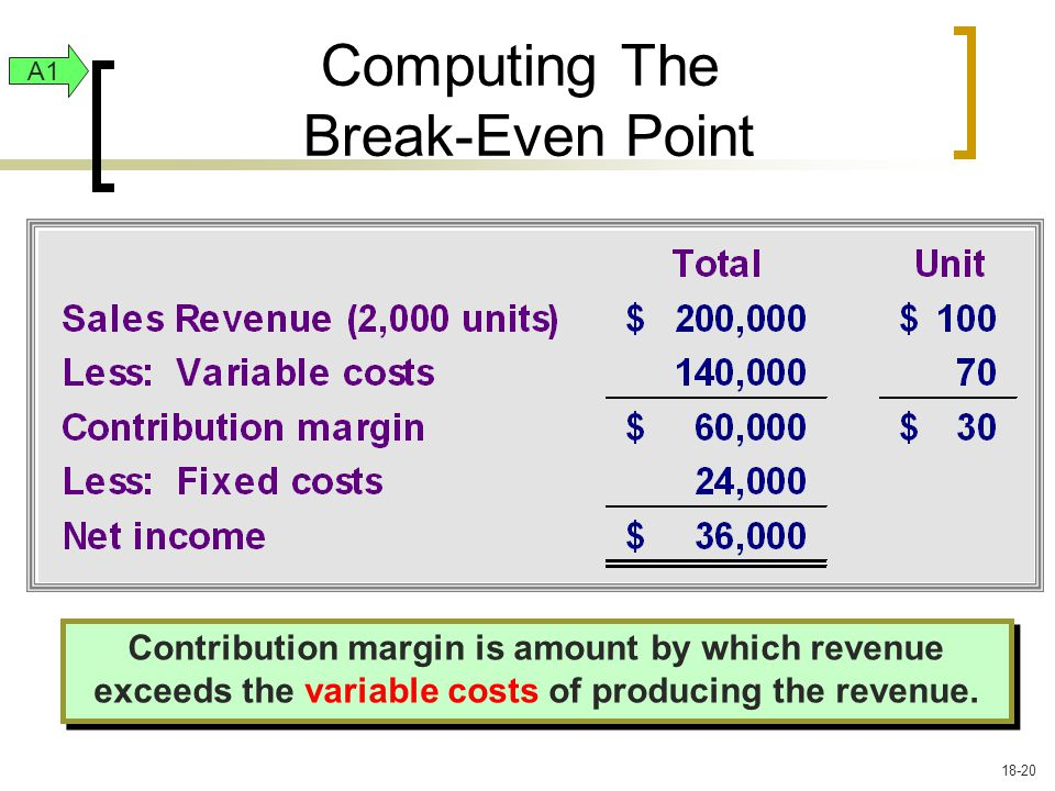 Contribution margin is amount by which revenue exceeds the variable costs of producing the revenue.