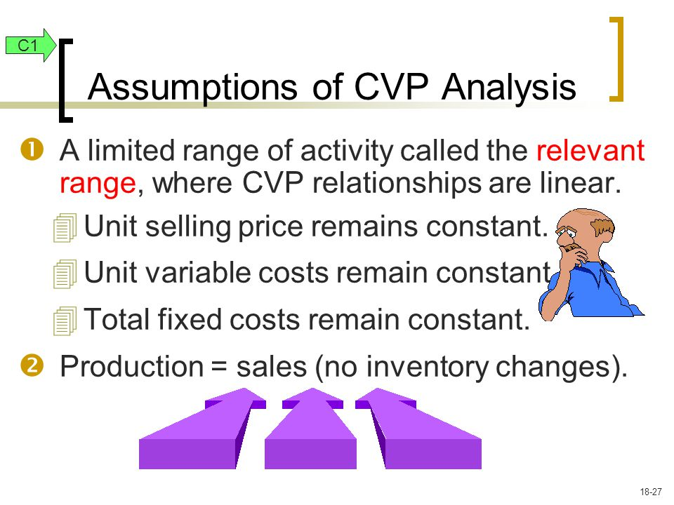 A limited range of activity called the relevant range, where CVP relationships are linear.