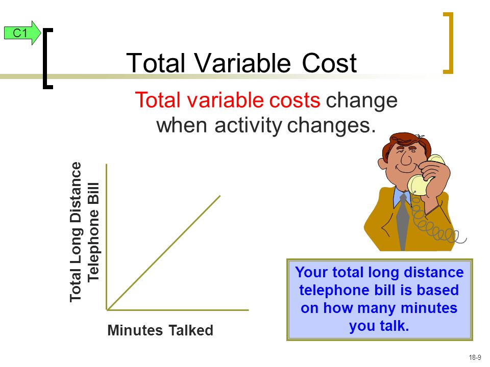 Minutes Talked Total Long Distance Telephone Bill Total variable costs change when activity changes.