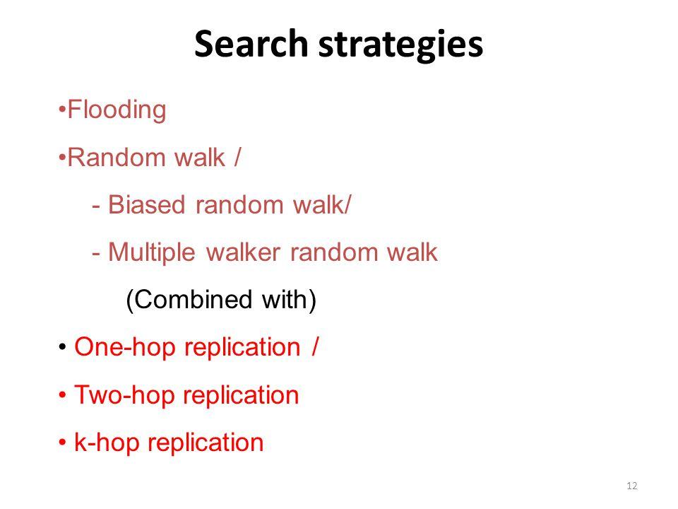 12 Search strategies Flooding Random walk / - Biased random walk/ - Multiple walker random walk (Combined with) One-hop replication / Two-hop replication k-hop replication