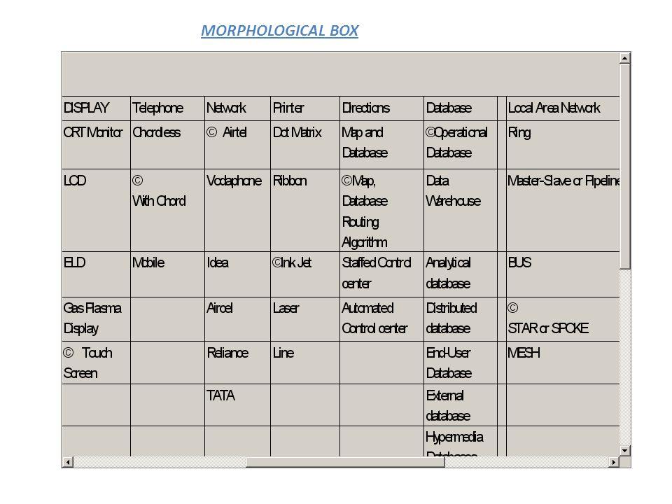 MORPHOLOGICAL BOX