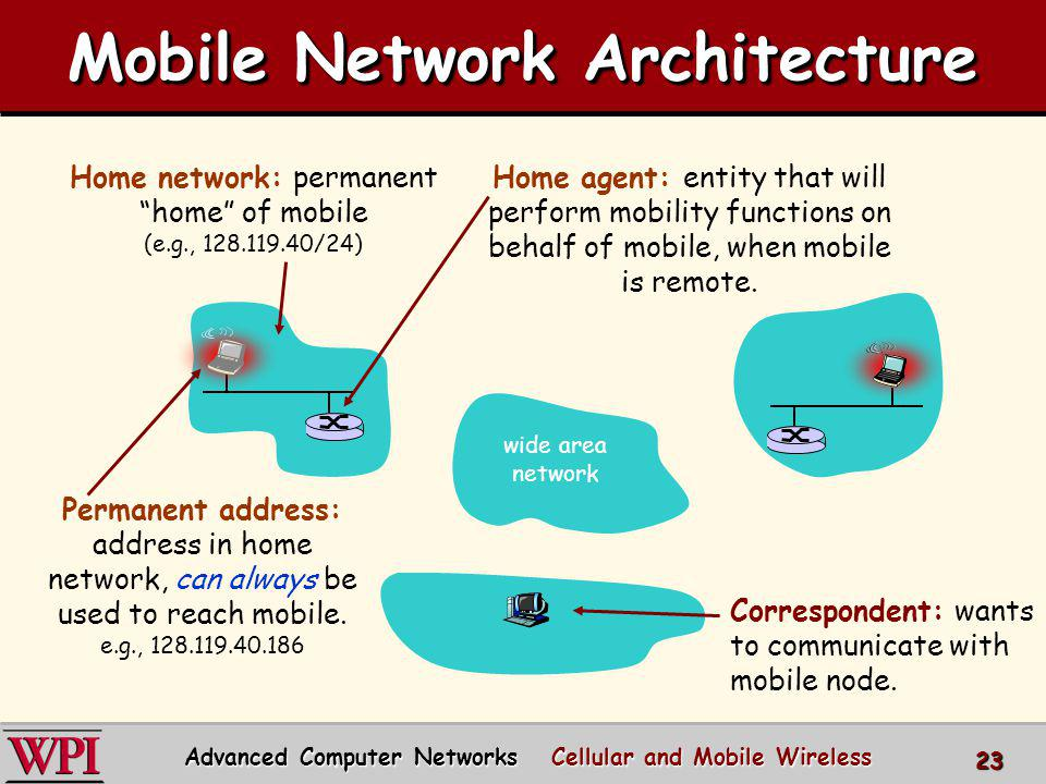 Mobile Network Architecture Home network: permanent home of mobile (e.g., 128.119.40/24) Permanent address: address in home network, can always be use