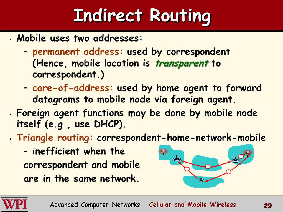 Indirect Routing Mobile uses two addresses: Mobile uses two addresses: transparent –permanent address: used by correspondent (Hence, mobile location i