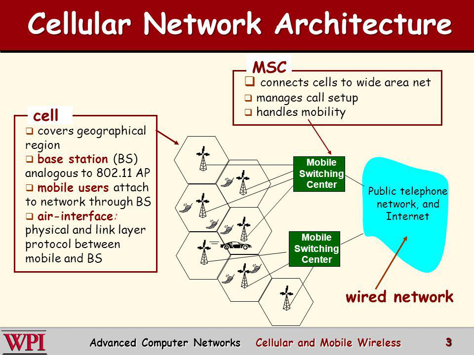 Mobile Switching Center Public telephone network, and Internet Mobile Switching Center Cellular Network Architecture connects cells to wide area net m