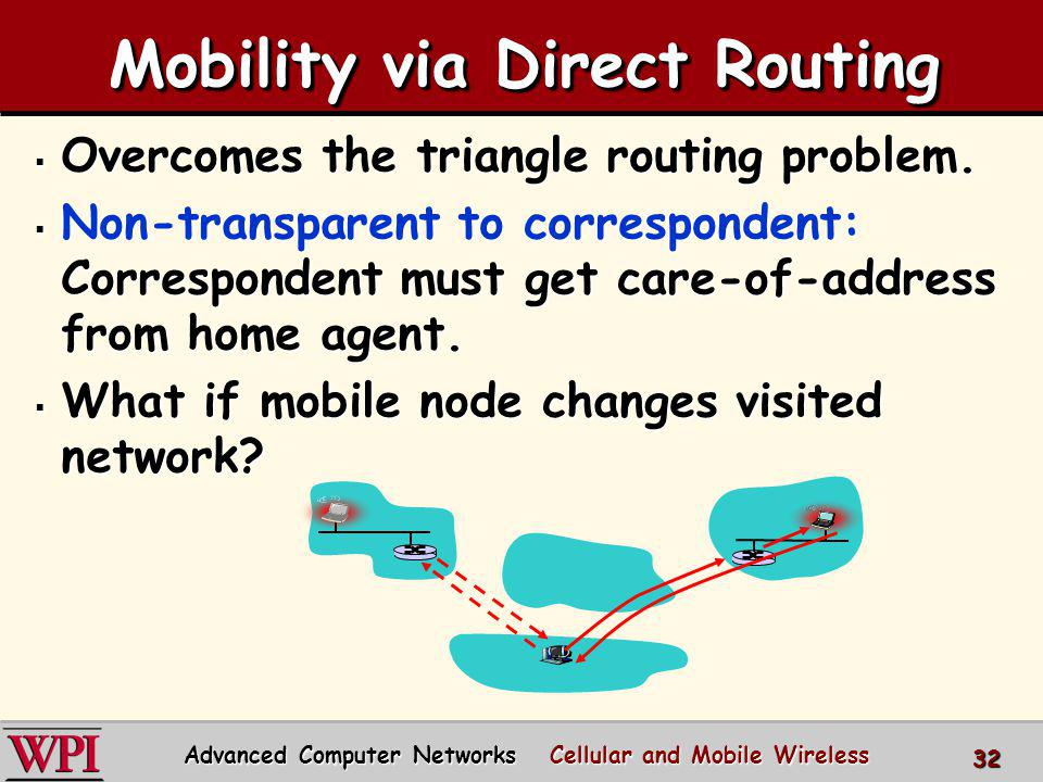 Mobility via Direct Routing Overcomes the triangle routing problem. Overcomes the triangle routing problem. Non-transparent to correspondent: Correspo