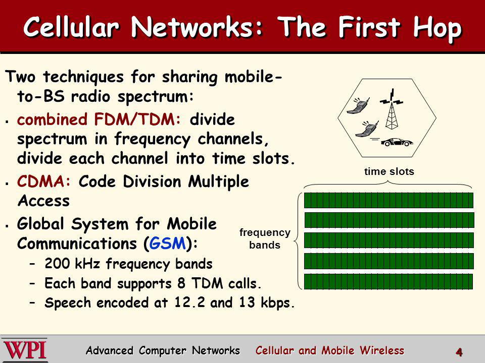 Cellular Networks: The First Hop Two techniques for sharing mobile- to-BS radio spectrum: combined FDM/TDM: divide spectrum in frequency channels, div