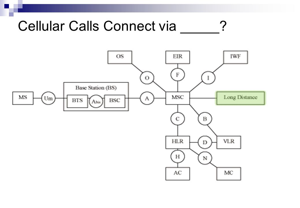 Cellular Calls Connect via _____?