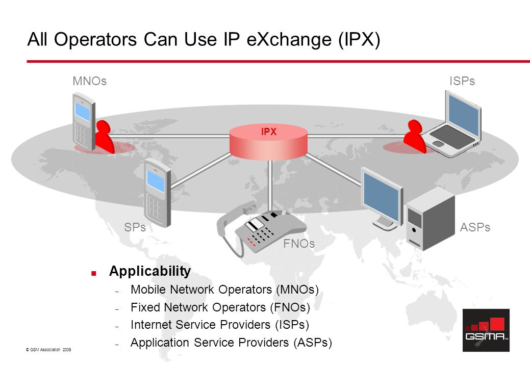 © GSM Association 2009 All Operators Can Use IP eXchange (IPX) FNOs ASPsSPs MNOsISPs IPX Applicability – Mobile Network Operators (MNOs) – Fixed Netwo
