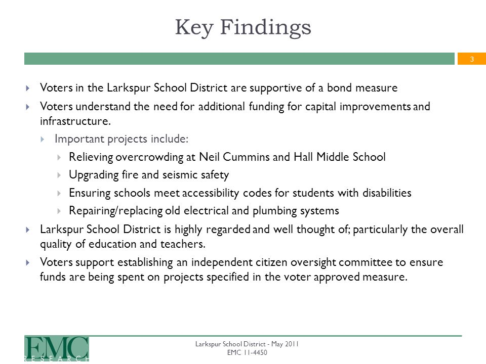 3 Key Findings Voters in the Larkspur School District are supportive of a bond measure Voters understand the need for additional funding for capital improvements and infrastructure.