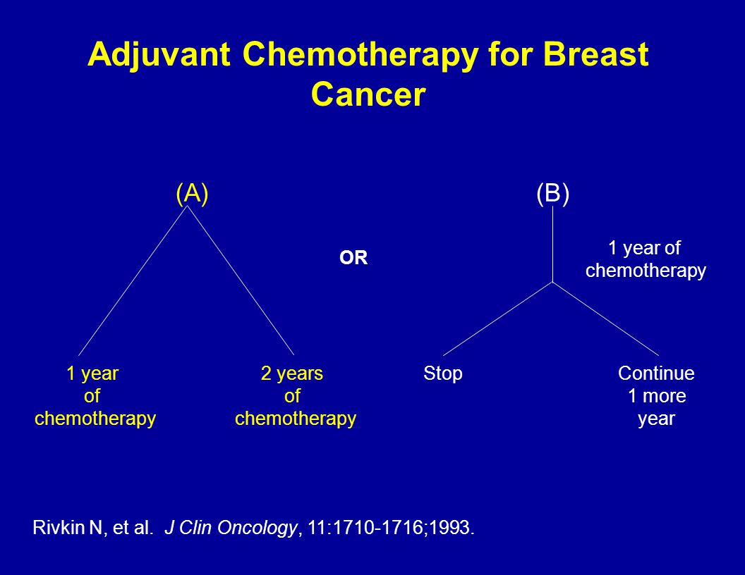 Adjuvant Chemotherapy for Breast Cancer 1 year of chemotherapy 2 years of chemotherapy (A) Stop Continue 1 more year (B) Rivkin N, et al. J Clin Oncol