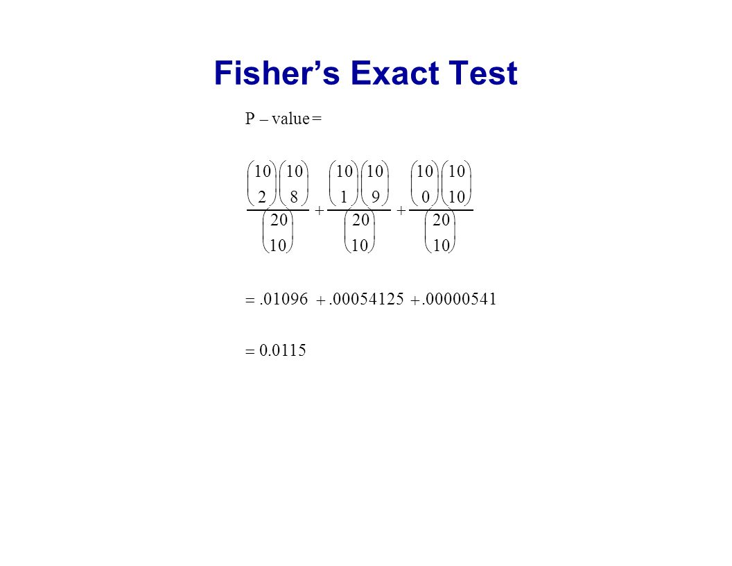 Fishers Exact Test P value= 10 2 10 8 20 10 10 1 10 9 20 10 10 0 10 20 10.01096.00054125.00000541 0.0115