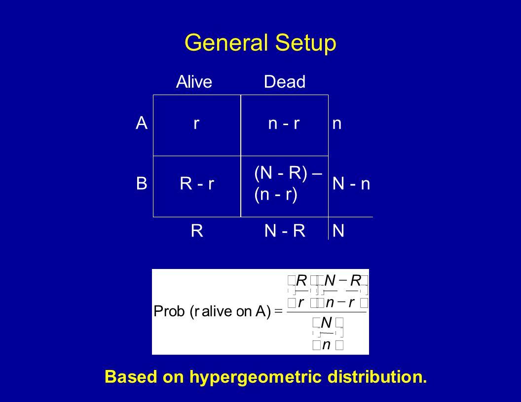 General Setup Based on hypergeometric distribution. A B r R - r Alive R n - r (N - R) – (n - r) Dead N - R n N - n N n N rn RN r R A)on alive Prob (r