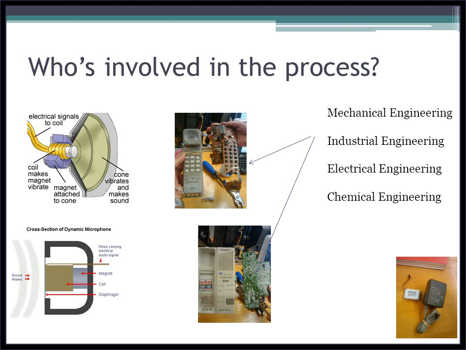 Whos involved in the process? Mechanical Engineering Industrial Engineering Electrical Engineering Chemical Engineering