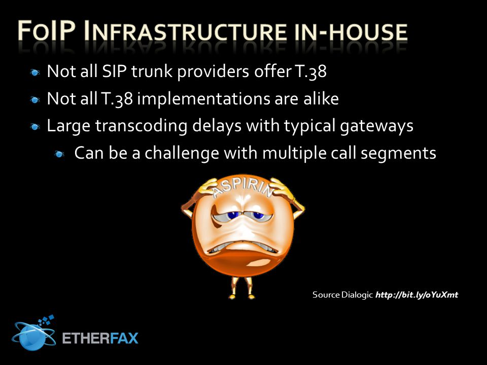 Not all SIP trunk providers offer T.38 Not all T.38 implementations are alike Large transcoding delays with typical gateways Can be a challenge with multiple call segments Can be a challenge with multiple call segments Source Dialogic http://bit.ly/oYuXmt