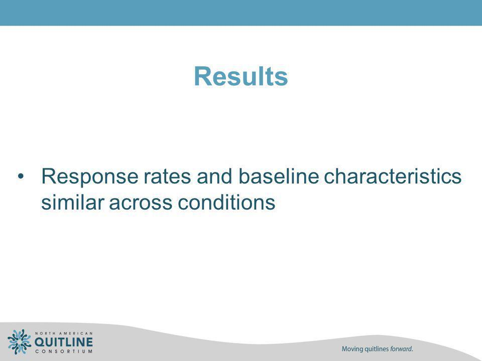 Results Response rates and baseline characteristics similar across conditions