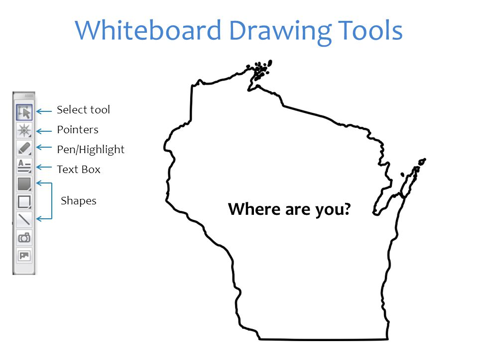 Whiteboard Drawing Tools Where are you Select tool Pointers Pen/Highlight Text Box Shapes