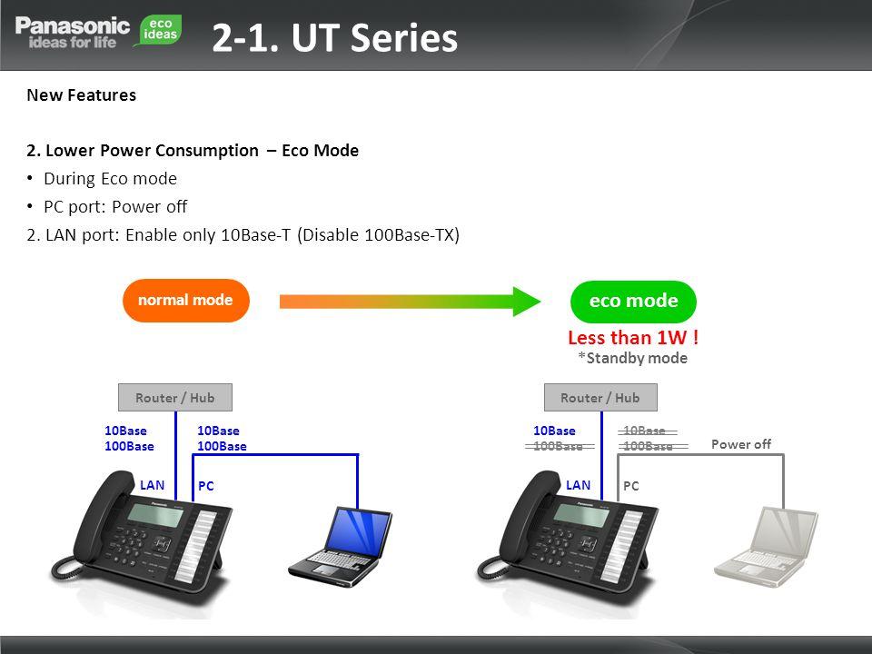 normal mode PC LAN Router / Hub 10Base 100Base 10Base 100Base eco mode PC LAN Power off Router / Hub 10Base 100Base 10Base 100Base Less than 1W ! *Sta
