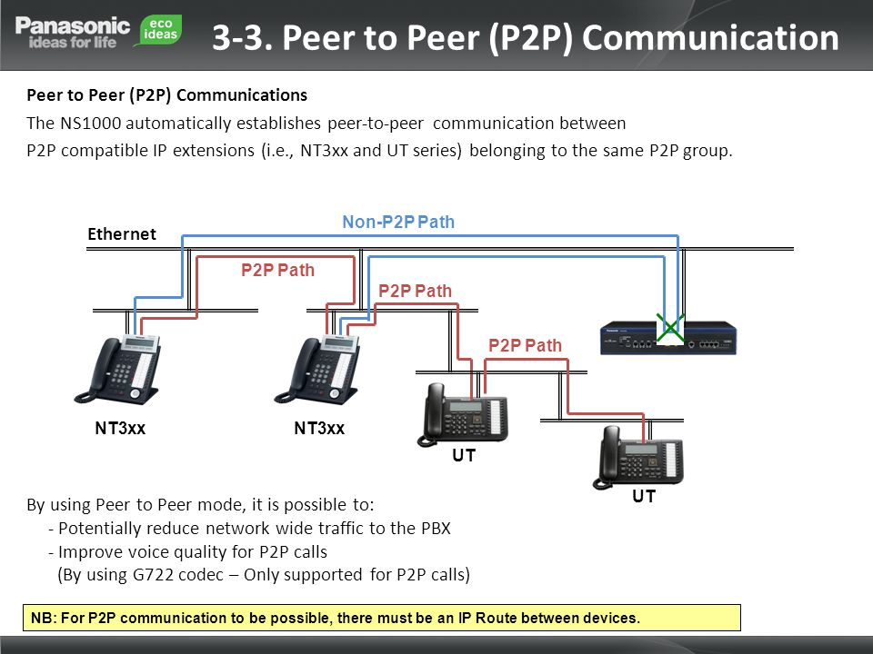 Non-P2P Path P2P Path By using Peer to Peer mode, it is possible to: - Potentially reduce network wide traffic to the PBX - Improve voice quality for