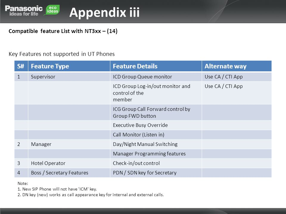 Appendix iii Compatible feature List with NT3xx – (14) Key Features not supported in UT Phones Note: 1. New SIP Phone will not have 'ICM' key. 2. DN k