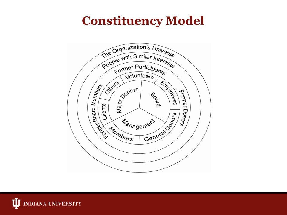 Constituency Model