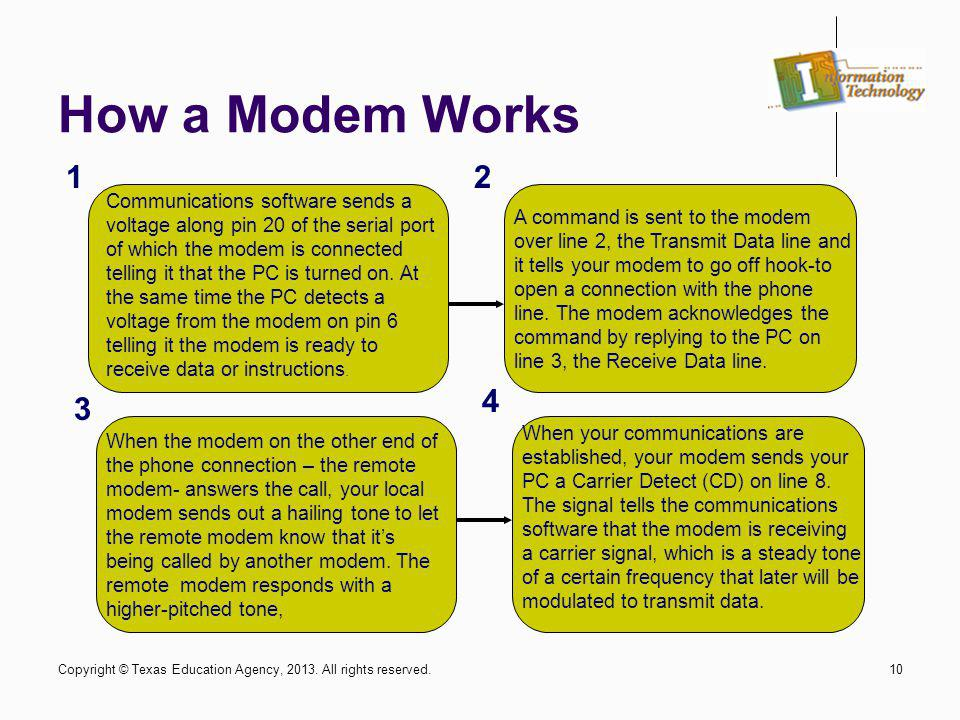 10 How a Modem Works Communications software sends a voltage along pin 20 of the serial port of which the modem is connected telling it that the PC is