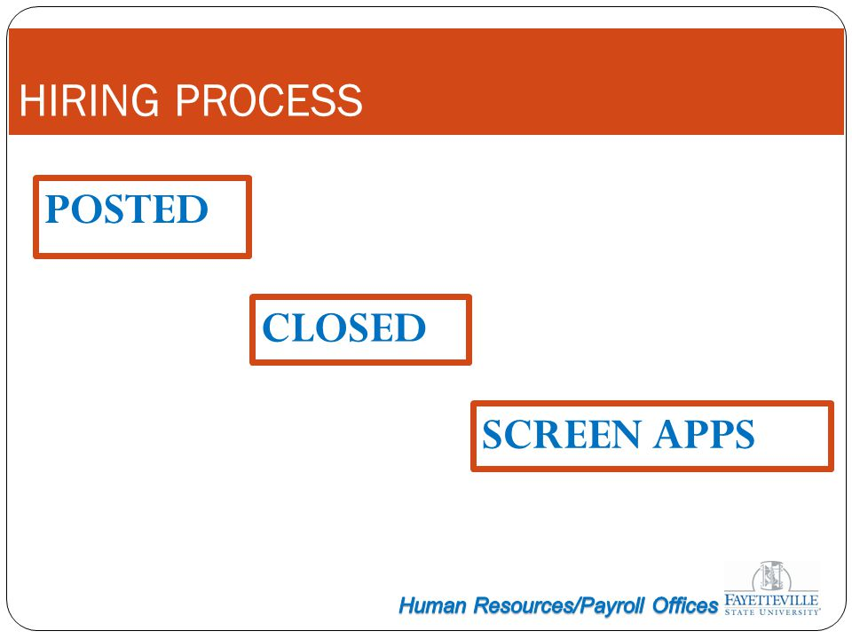 HIRING PROCESS POSTED CLOSED SCREEN APPS