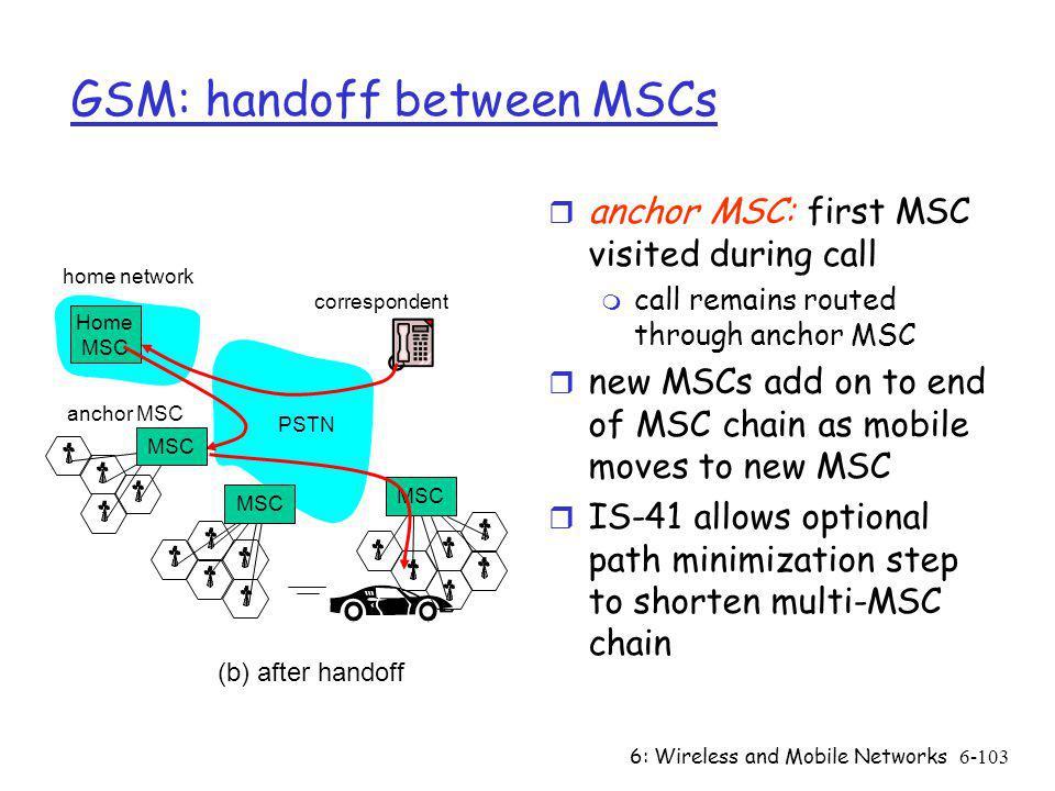 6: Wireless and Mobile Networks6-103 home network Home MSC PSTN correspondent MSC anchor MSC MSC (b) after handoff GSM: handoff between MSCs r anchor