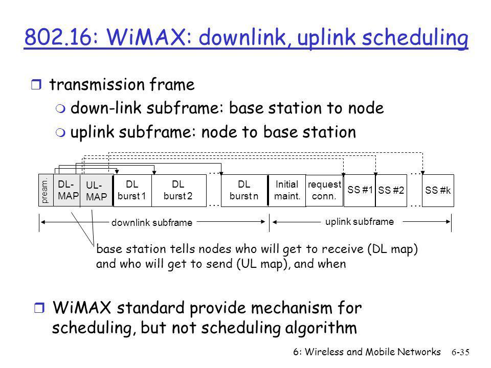 6: Wireless and Mobile Networks6-35 802.16: WiMAX: downlink, uplink scheduling r transmission frame m down-link subframe: base station to node m uplin